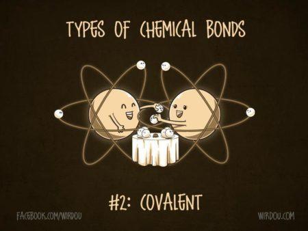 legame-covalente
