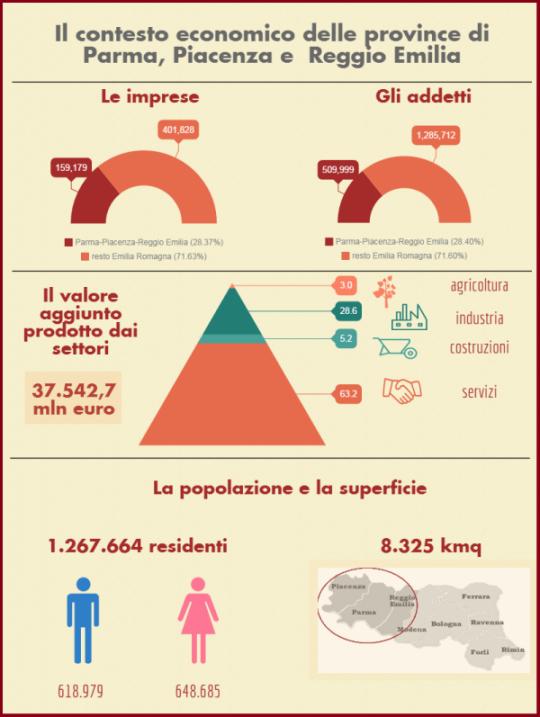 Va e popolazione 2016 2